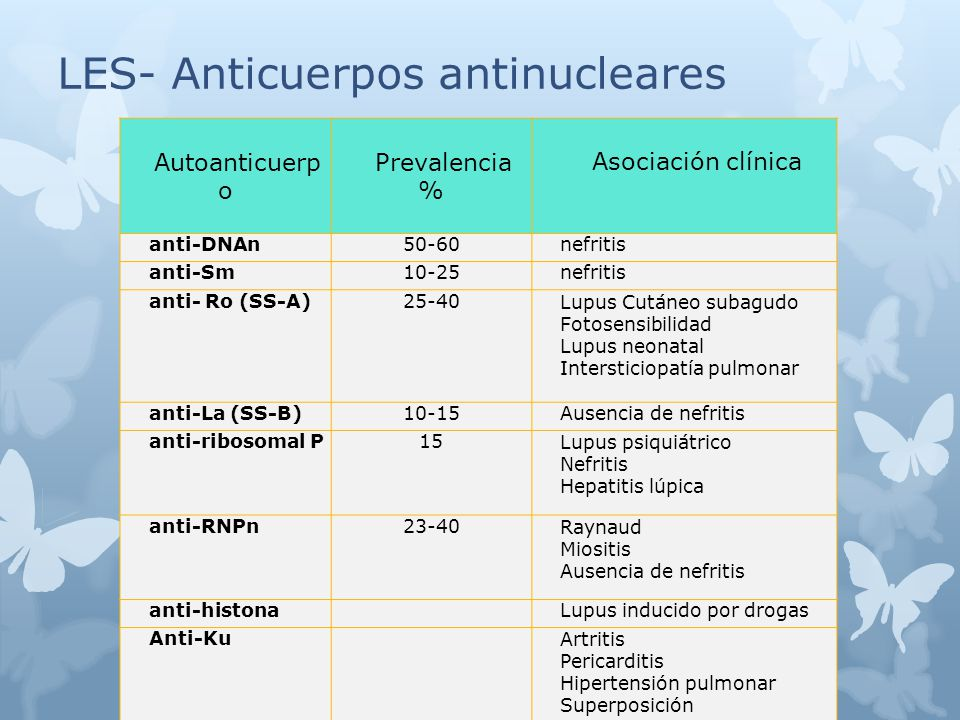 LES- Anticuerpos antinucleares