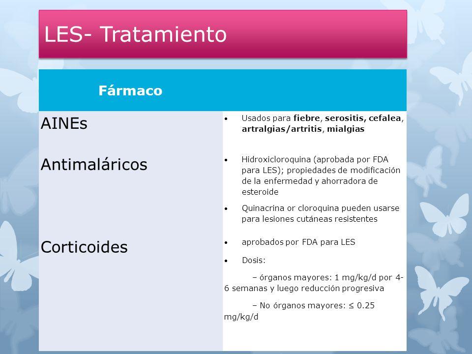 LES- Tratamiento AINEs Antimaláricos Corticoides Fármaco