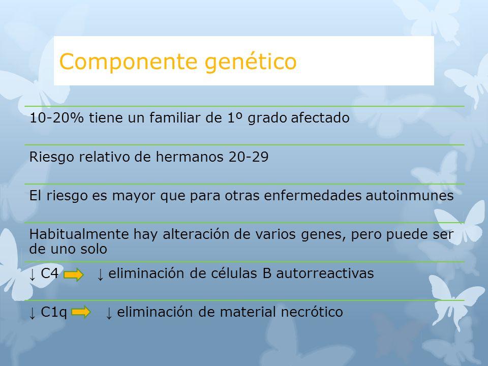 Componente genético 10-20% tiene un familiar de 1º grado afectado