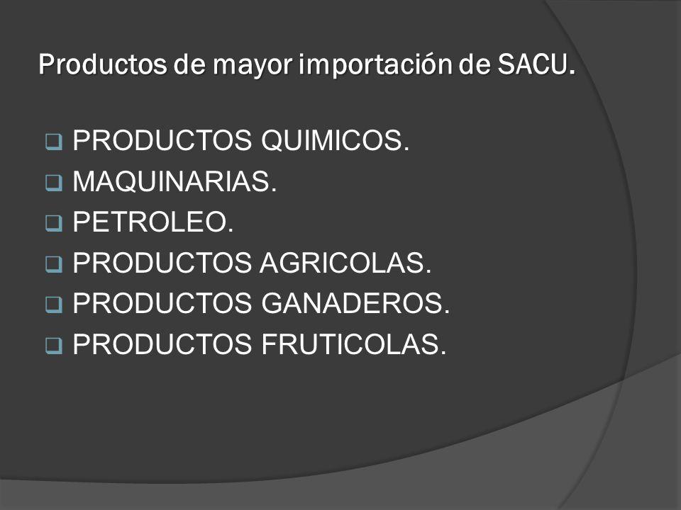 Productos de mayor importación de SACU.