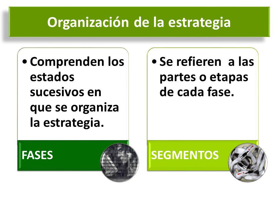 Organización de la estrategia