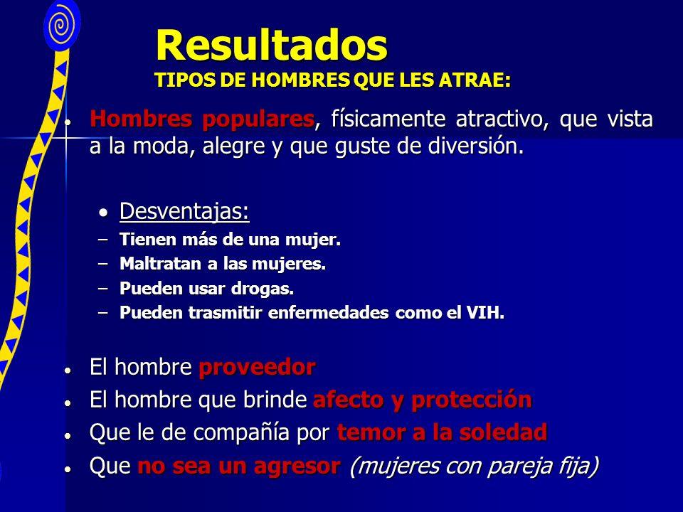 Resultados TIPOS DE HOMBRES QUE LES ATRAE: