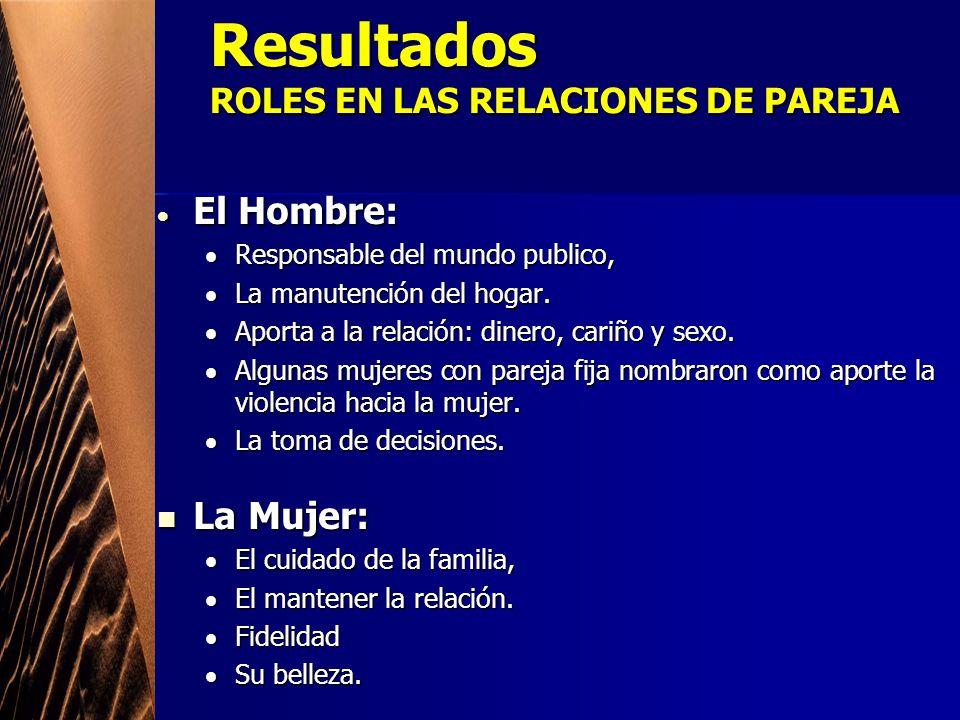 Resultados ROLES EN LAS RELACIONES DE PAREJA