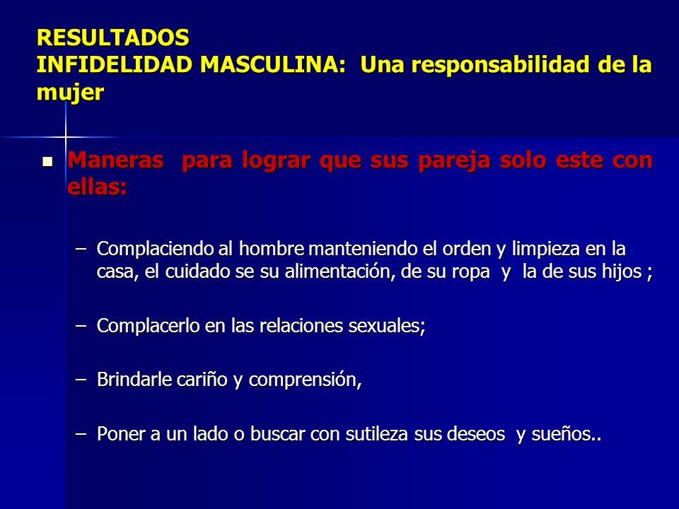 RESULTADOS INFIDELIDAD MASCULINA: Una responsabilidad de la mujer
