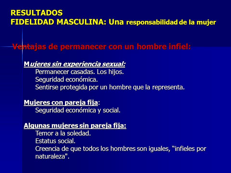 RESULTADOS FIDELIDAD MASCULINA: Una responsabilidad de la mujer