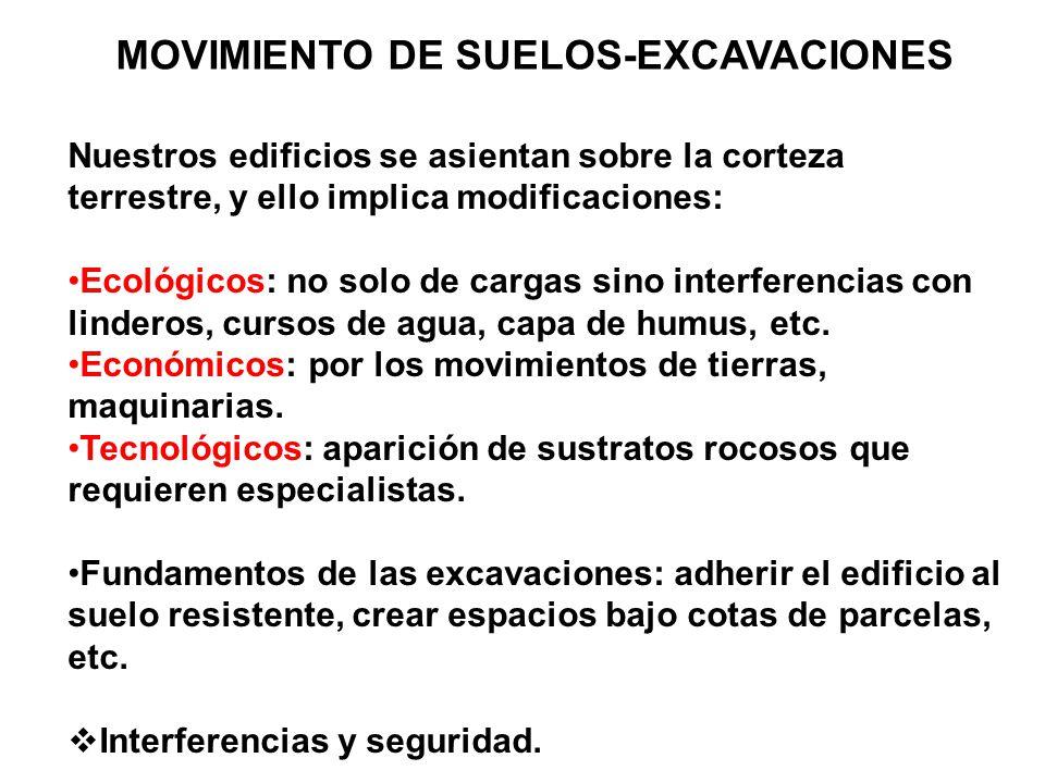 MOVIMIENTO DE SUELOS-EXCAVACIONES