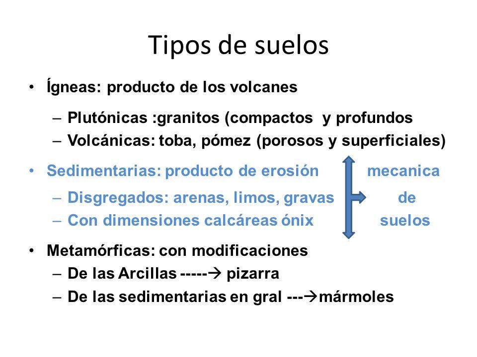 Tipos de suelos Ígneas: producto de los volcanes