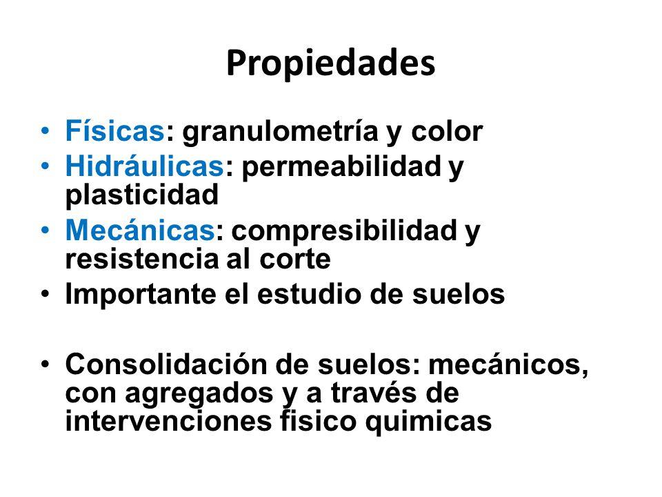 Propiedades Físicas: granulometría y color
