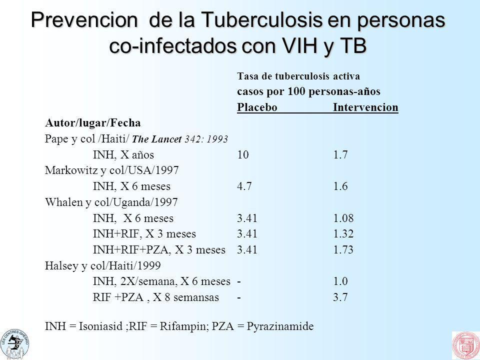 Prevencion de la Tuberculosis en personas co-infectados con VIH y TB