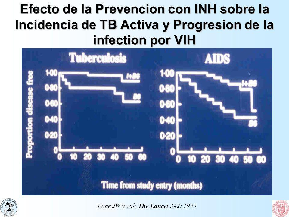 Pape JW y col: The Lancet 342: 1993