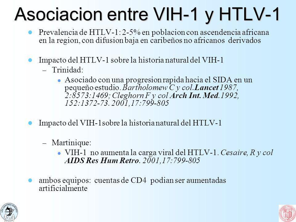 Asociacion entre VIH-1 y HTLV-1