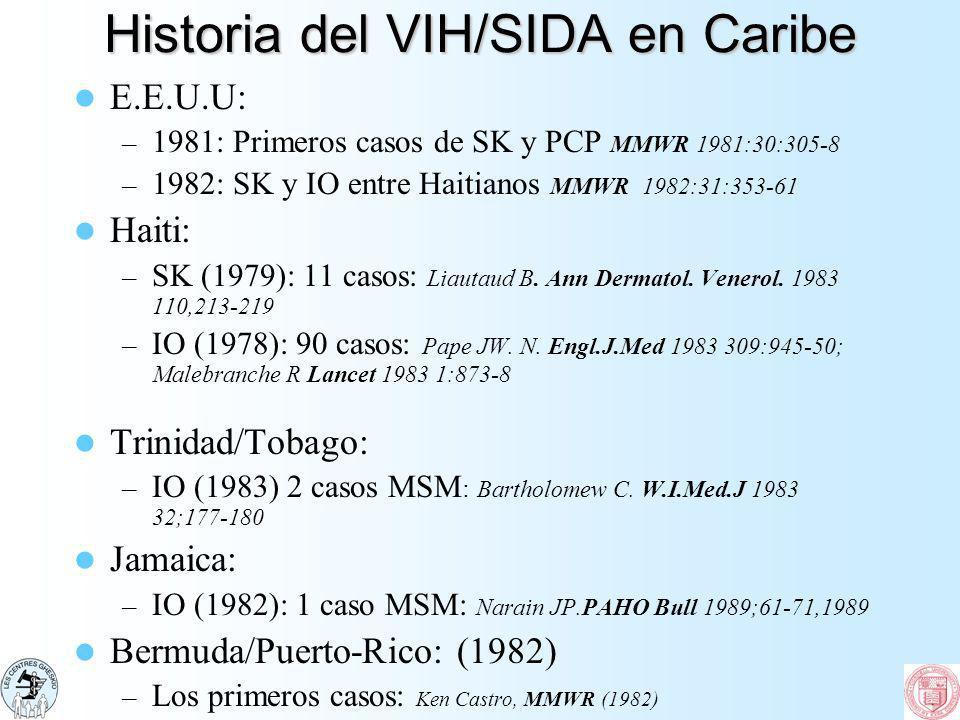 Historia del VIH/SIDA en Caribe