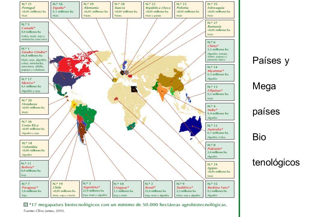 Países y Mega países Bio tenológicos