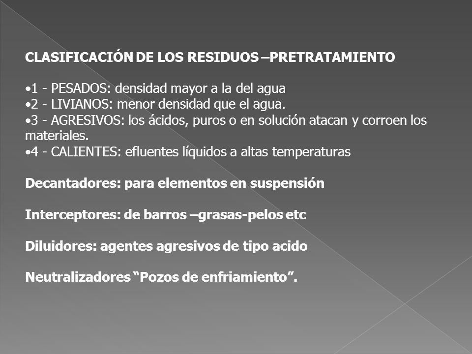 CLASIFICACIÓN DE LOS RESIDUOS –PRETRATAMIENTO