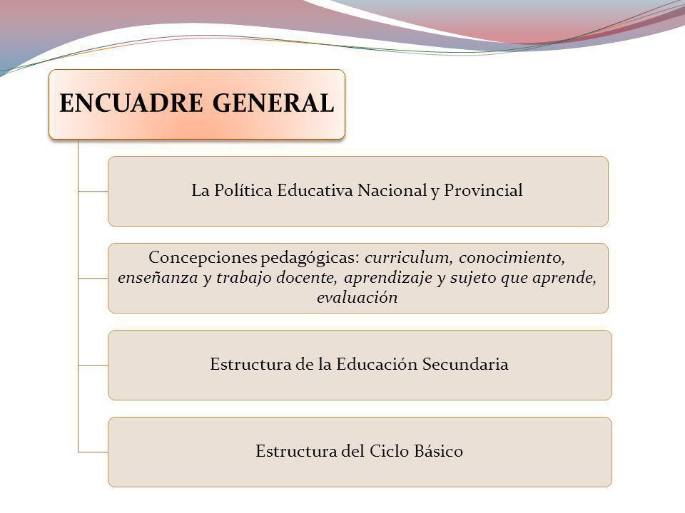 La Política Educativa Nacional y Provincial