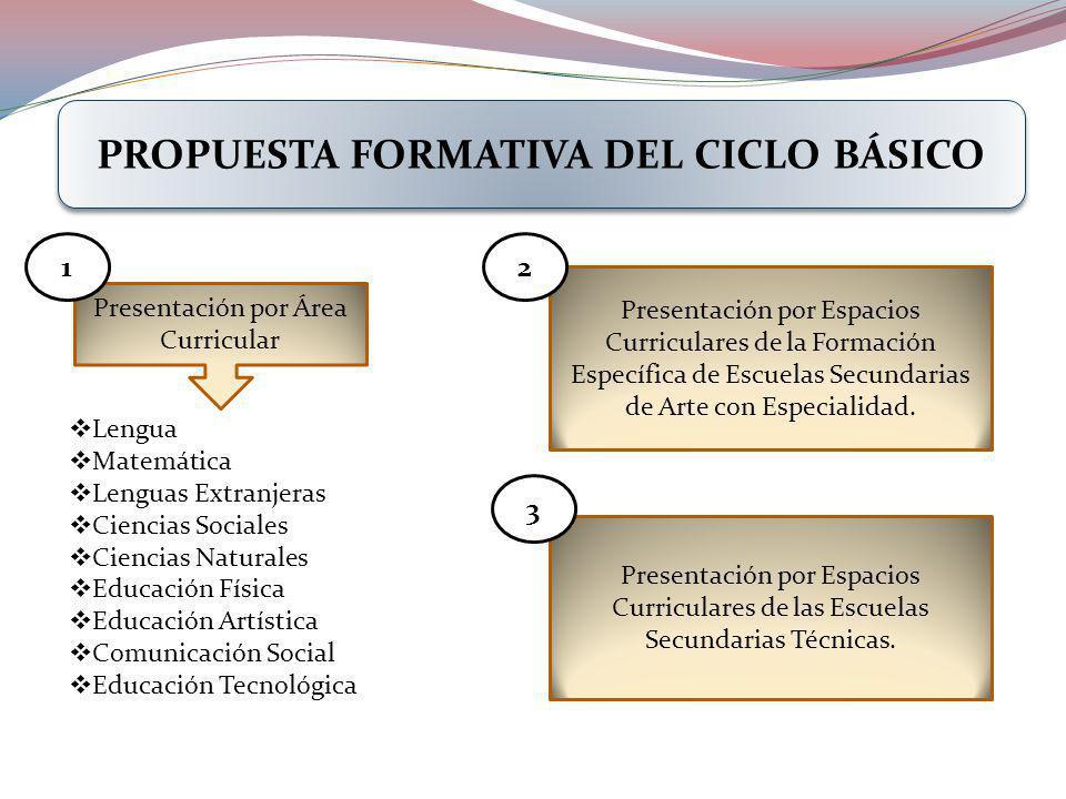 PROPUESTA FORMATIVA DEL CICLO BÁSICO