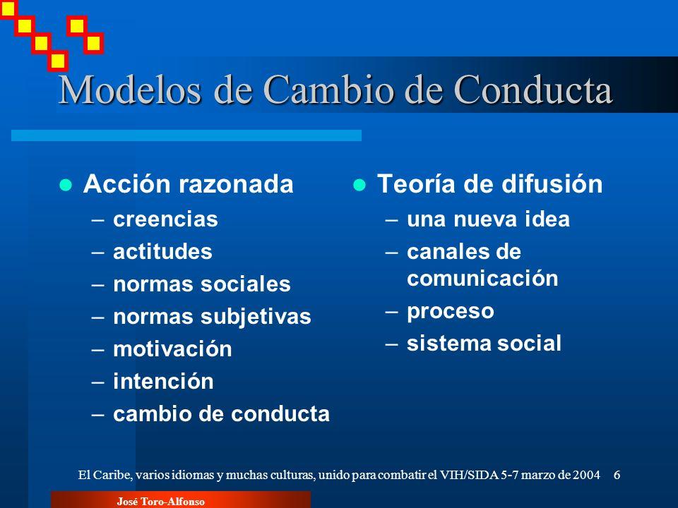 Modelos de Cambio de Conducta