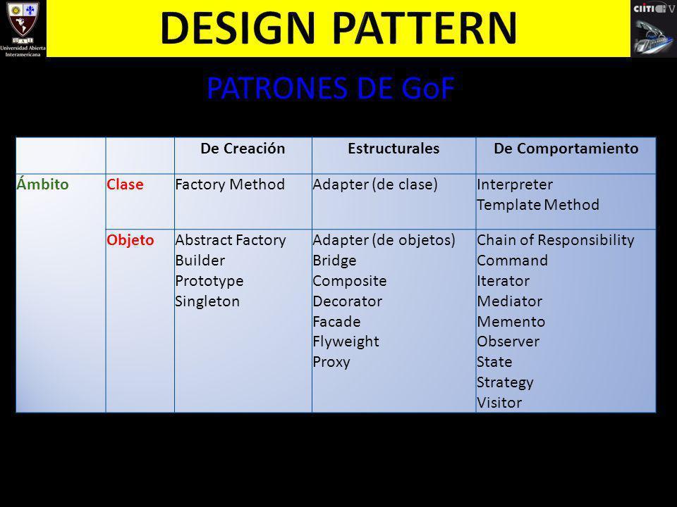 Design pattern PATRONES DE GoF De Creación Estructurales