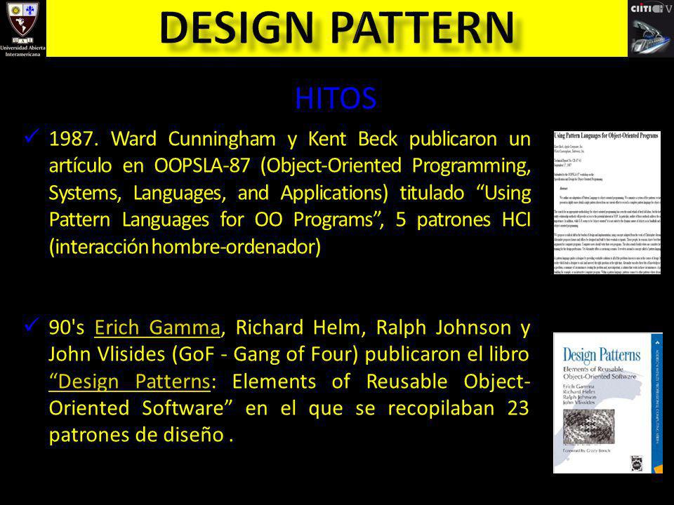 Design pattern HITOS.