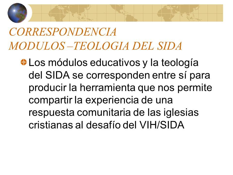 CORRESPONDENCIA MODULOS –TEOLOGIA DEL SIDA