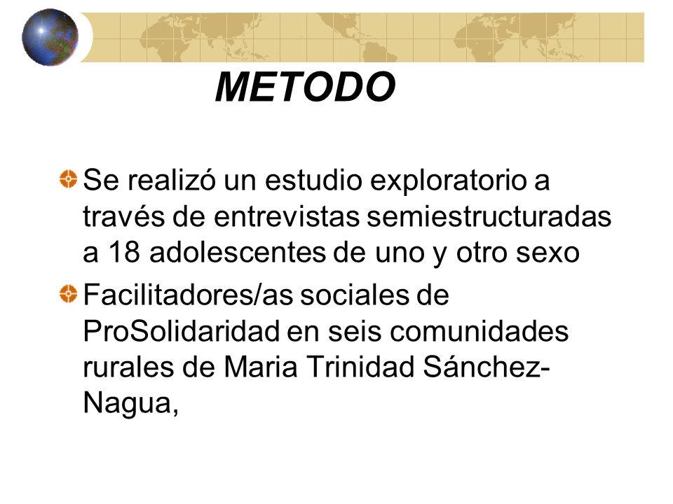 METODO Se realizó un estudio exploratorio a través de entrevistas semiestructuradas a 18 adolescentes de uno y otro sexo.