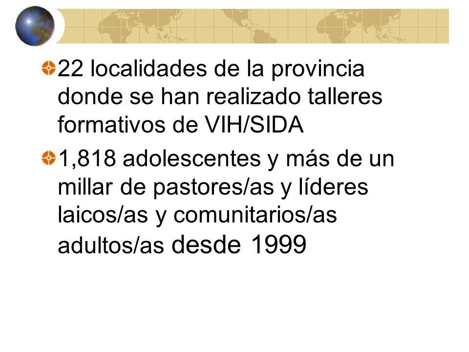 22 localidades de la provincia donde se han realizado talleres formativos de VIH/SIDA