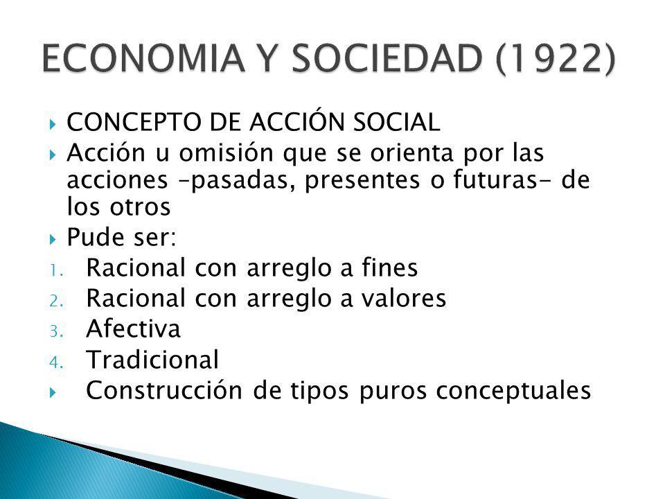 ECONOMIA Y SOCIEDAD (1922) CONCEPTO DE ACCIÓN SOCIAL