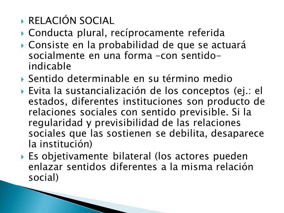 RELACIÓN SOCIAL Conducta plural, recíprocamente referida.