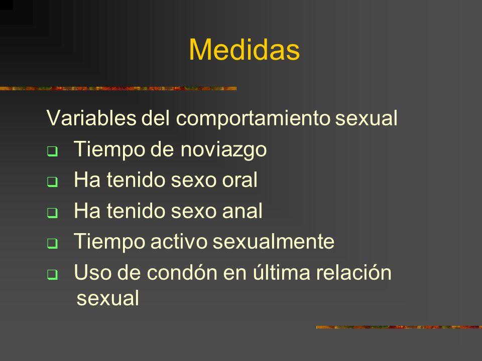 Medidas Variables del comportamiento sexual Tiempo de noviazgo