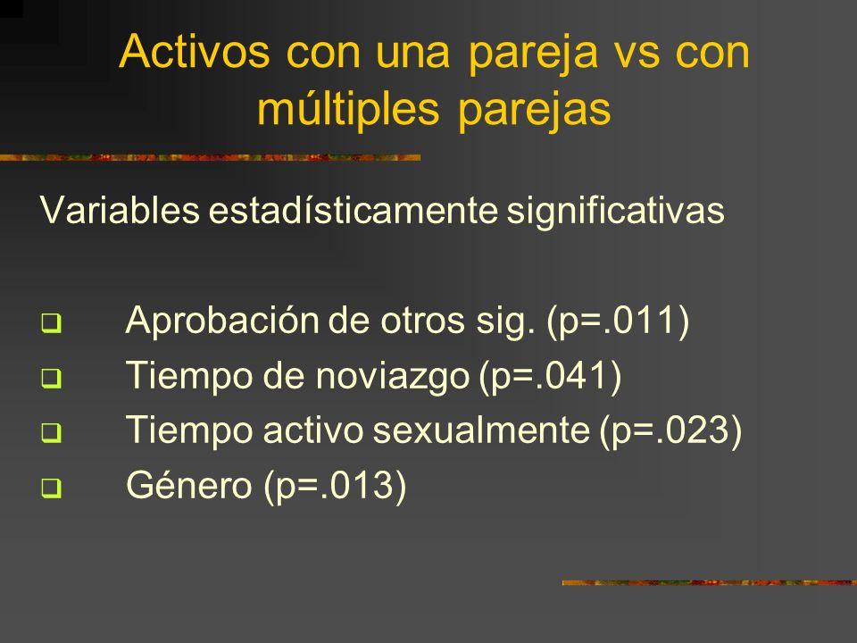 Activos con una pareja vs con múltiples parejas