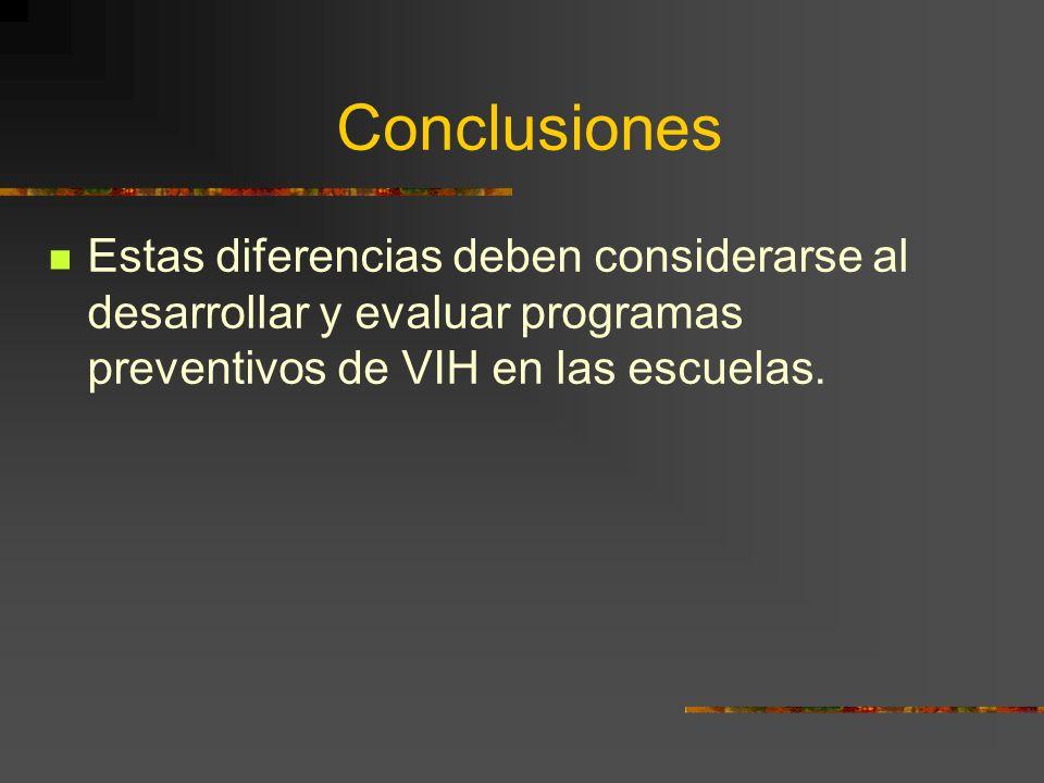 Conclusiones Estas diferencias deben considerarse al desarrollar y evaluar programas preventivos de VIH en las escuelas.