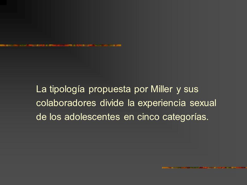 La tipología propuesta por Miller y sus