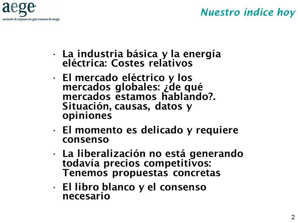 Nuestro índice hoy La industria básica y la energía eléctrica: Costes relativos.