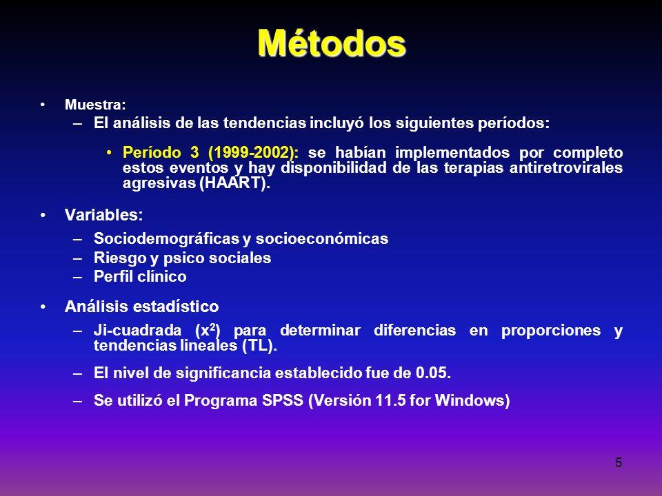 Métodos Variables: Análisis estadístico