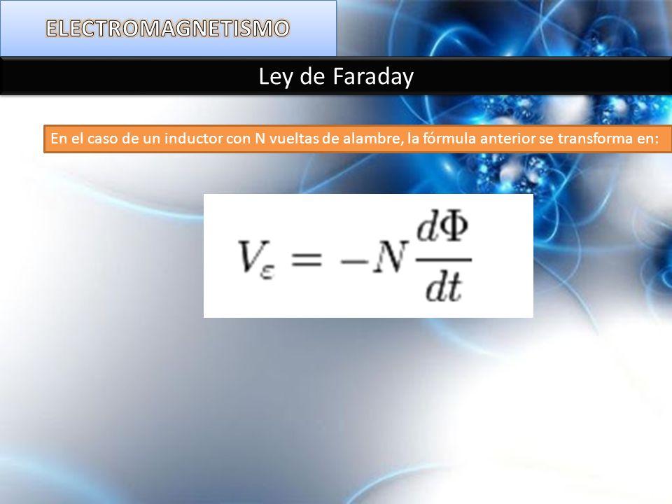 Ley de Faraday ELECTROMAGNETISMO