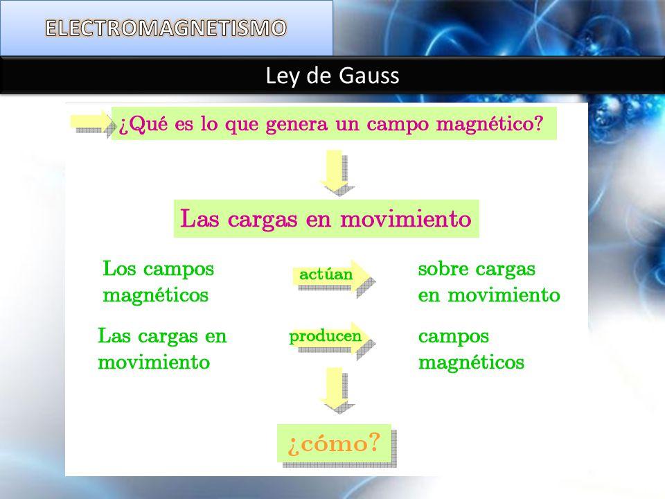 ELECTROMAGNETISMO Ley de Gauss
