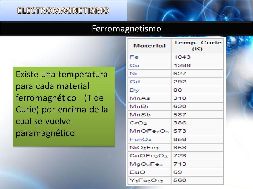 ELECTROMAGNETISMO Ferromagnetismo.