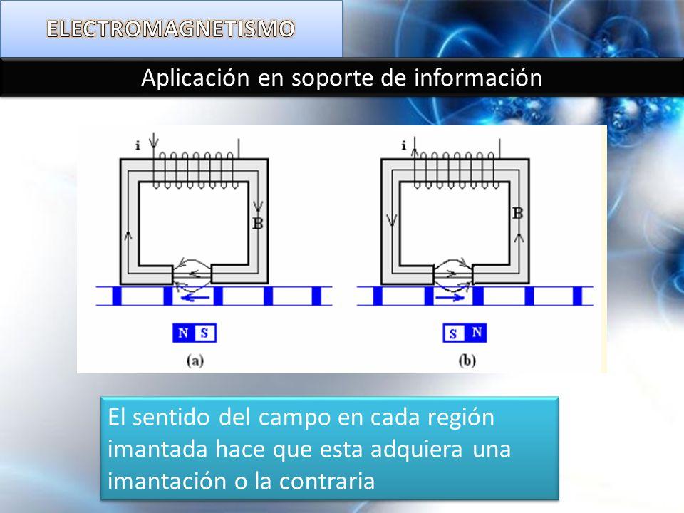 Aplicación en soporte de información