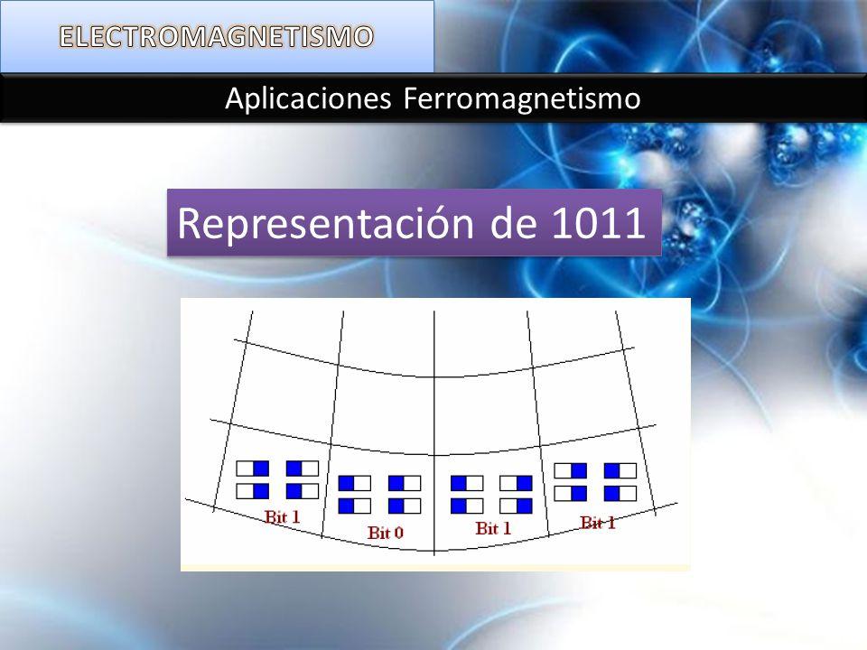 Aplicaciones Ferromagnetismo