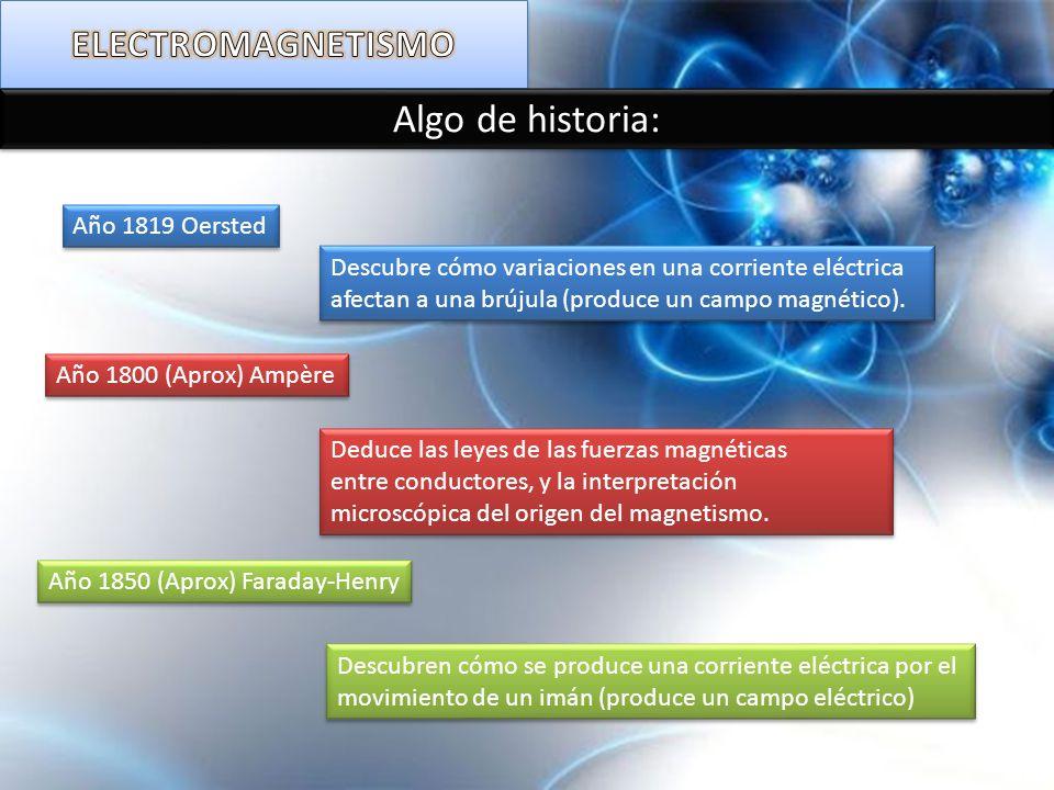 Algo de historia: ELECTROMAGNETISMO Año 1819 Oersted