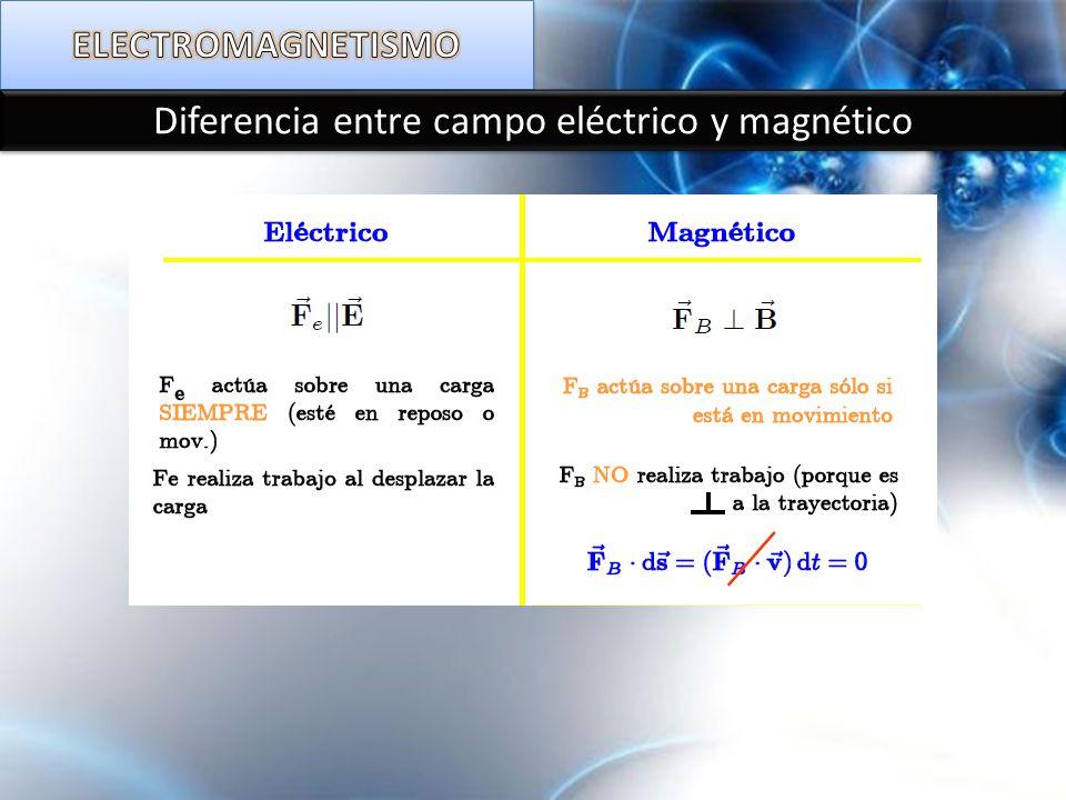 Diferencia entre campo eléctrico y magnético