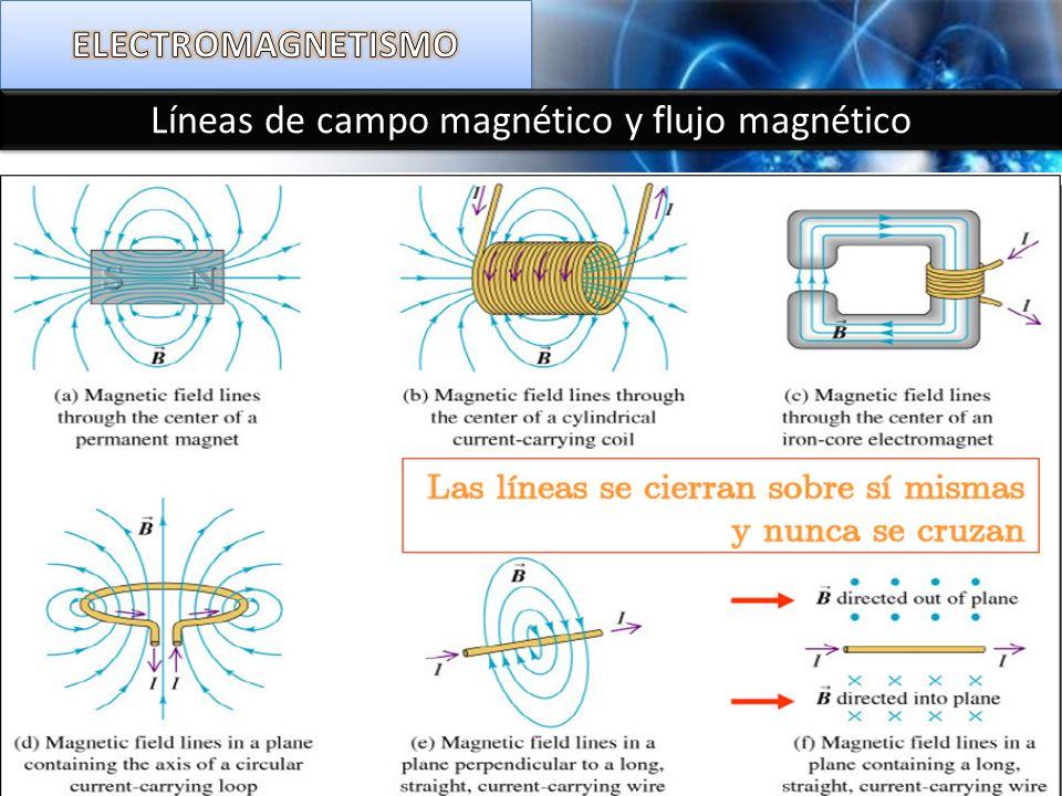 Líneas de campo magnético y flujo magnético