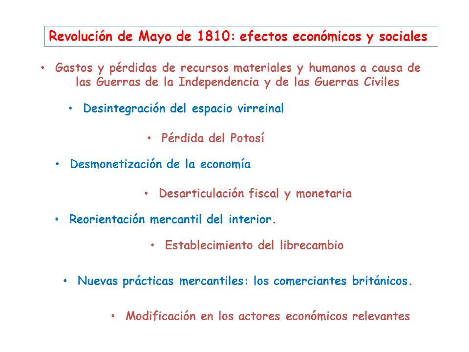 Revolución de Mayo de 1810: efectos económicos y sociales