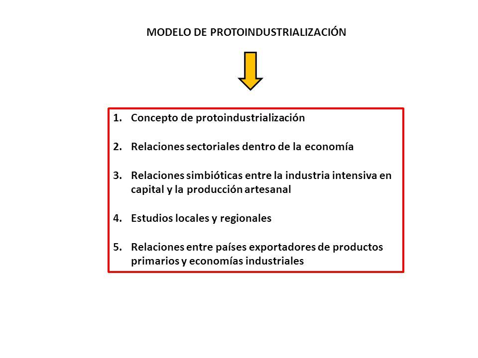 MODELO DE PROTOINDUSTRIALIZACIÓN