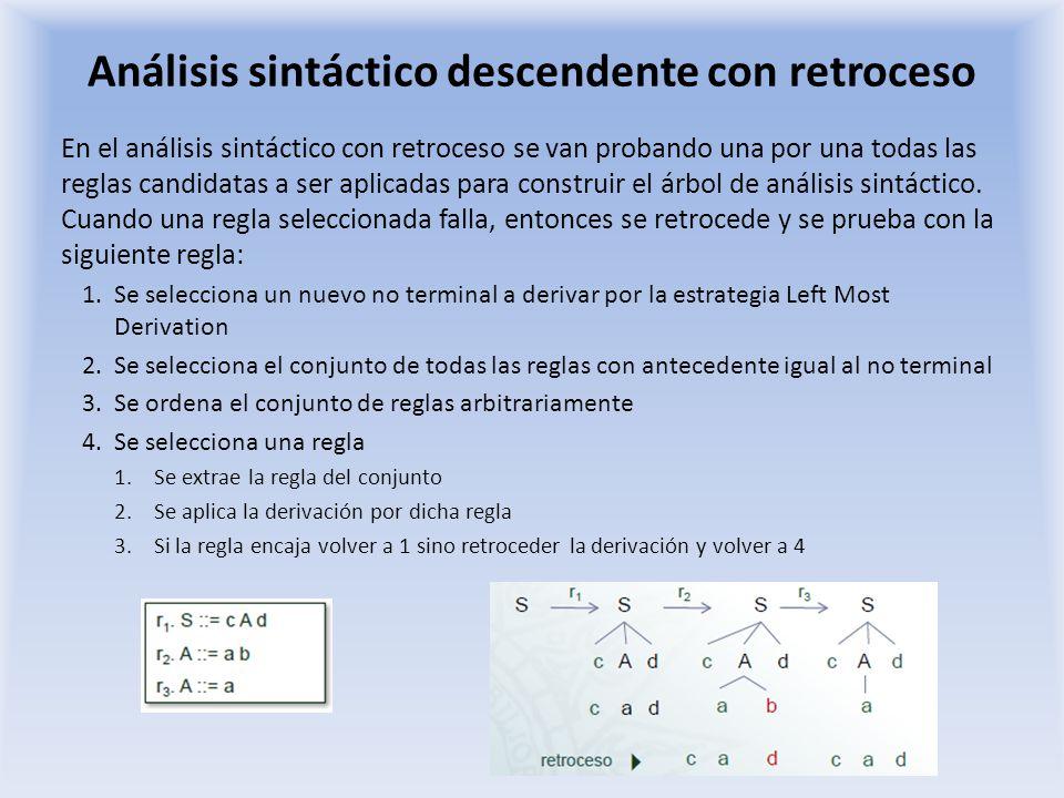 Análisis sintáctico descendente con retroceso