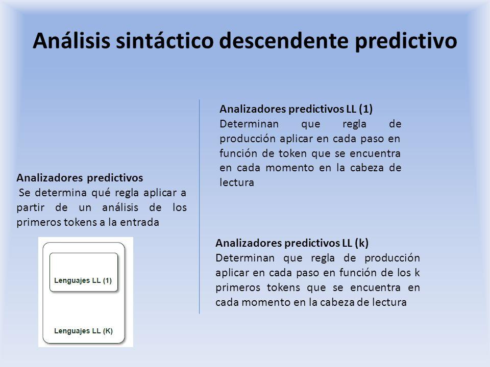 Análisis sintáctico descendente predictivo