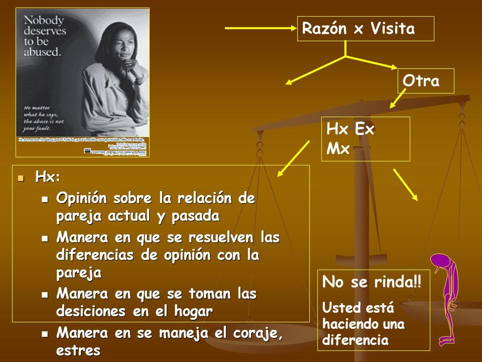 Razón x Visita Otra Hx Ex Mx No se rinda!! Hx: