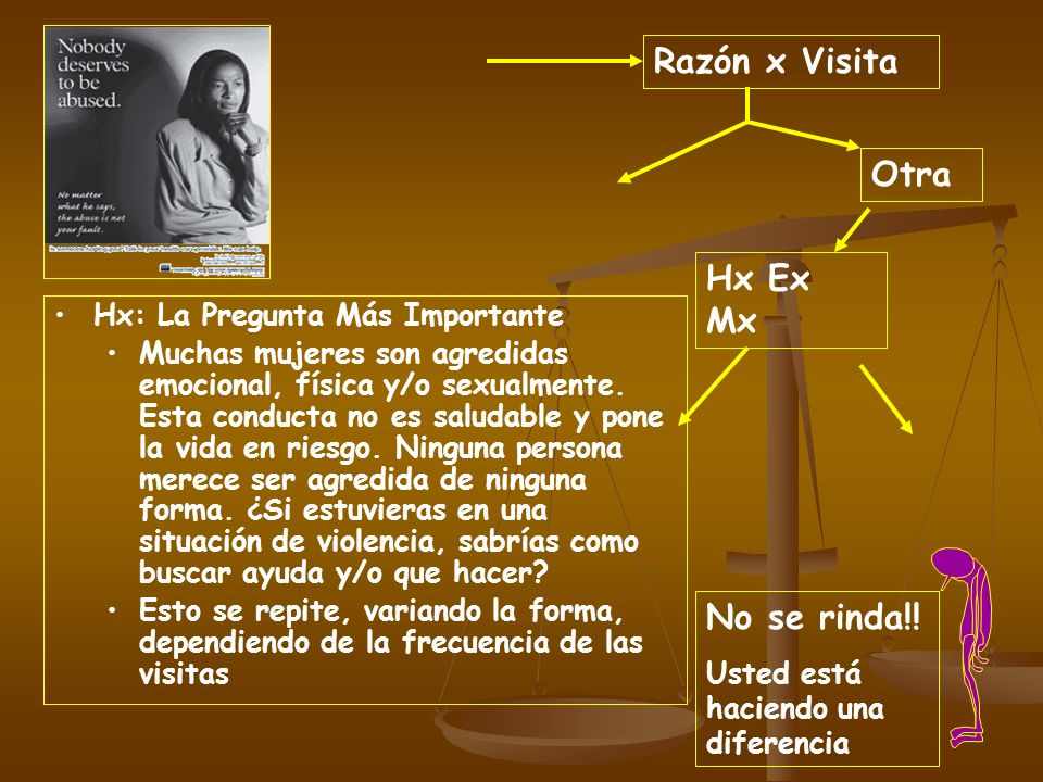 Razón x Visita Otra Hx Ex Mx No se rinda!!