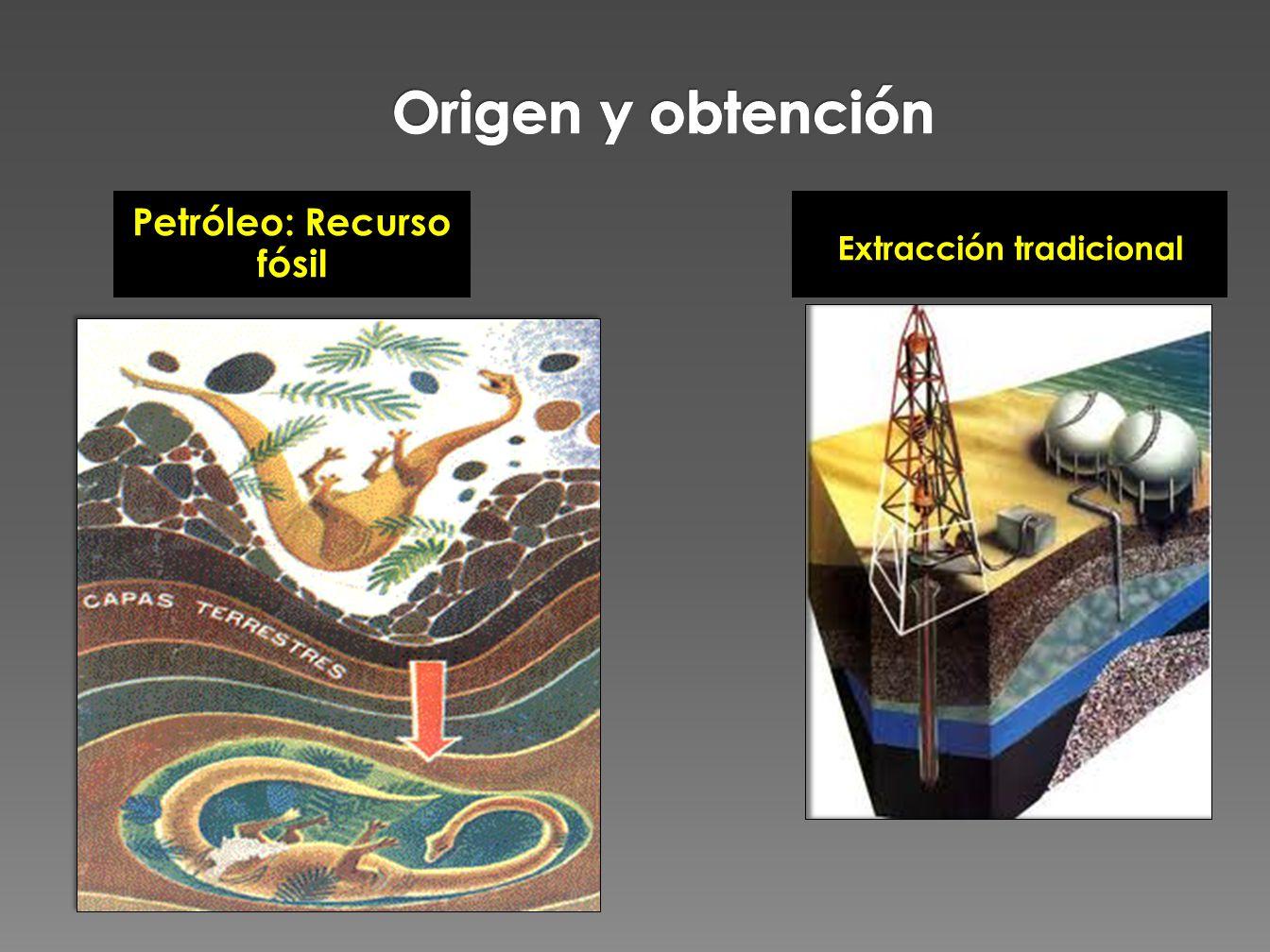 Extracción tradicional Petróleo: Recurso fósil