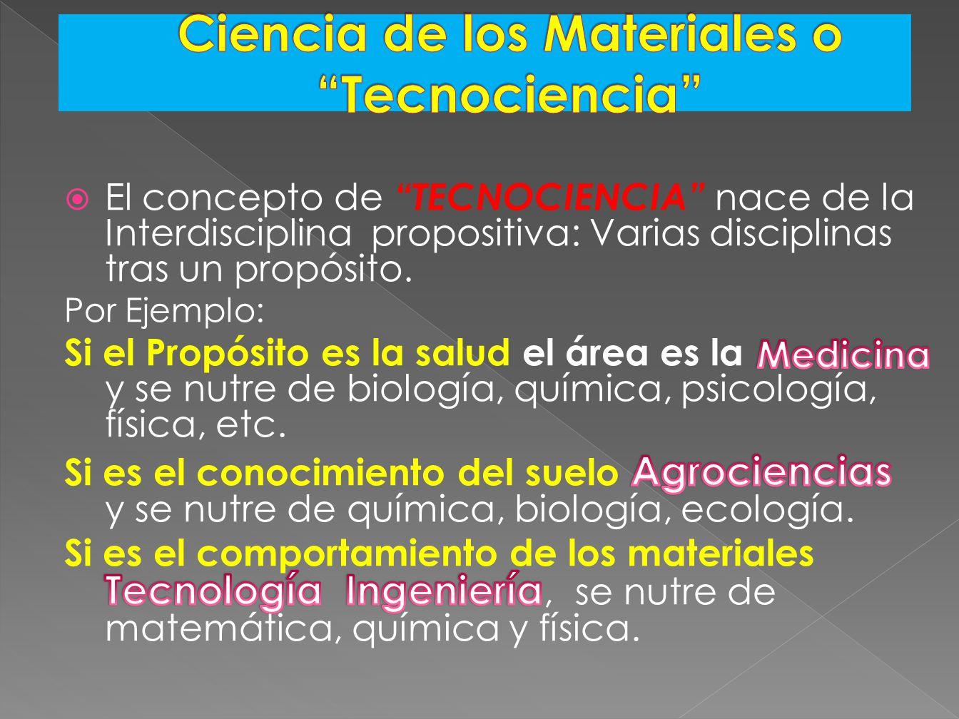 Ciencia de los Materiales o Tecnociencia